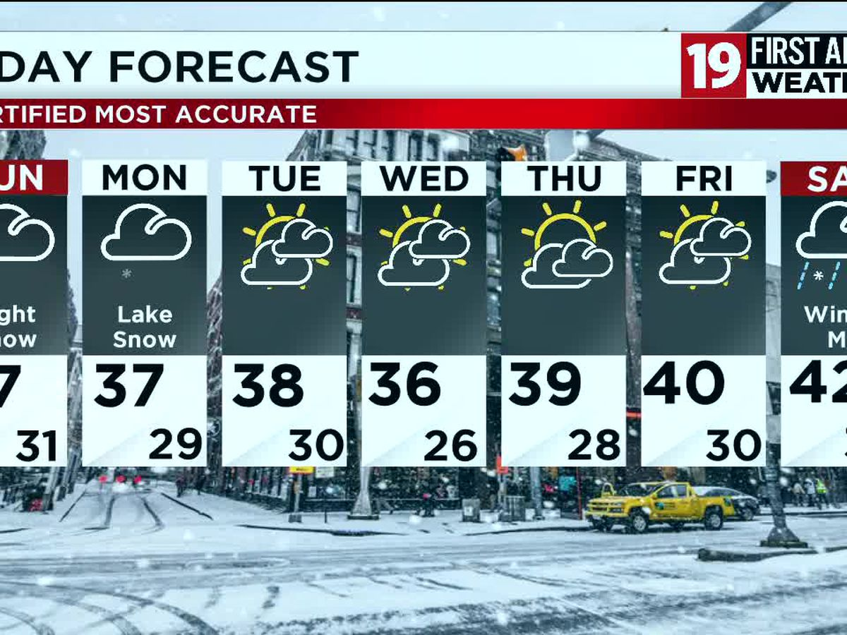Northeast Ohio weather: Light snow Saturday night into Sunday