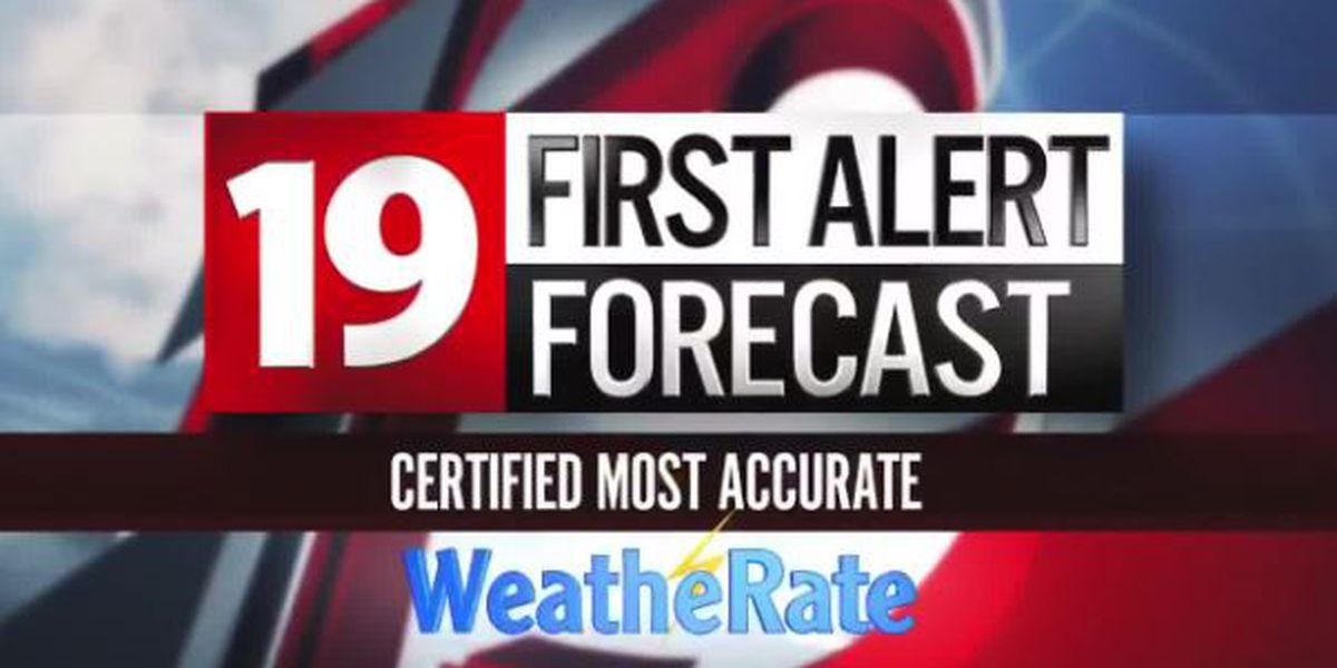 Northeast Ohio Weather: A few snow showers around through Wednesday afternoon