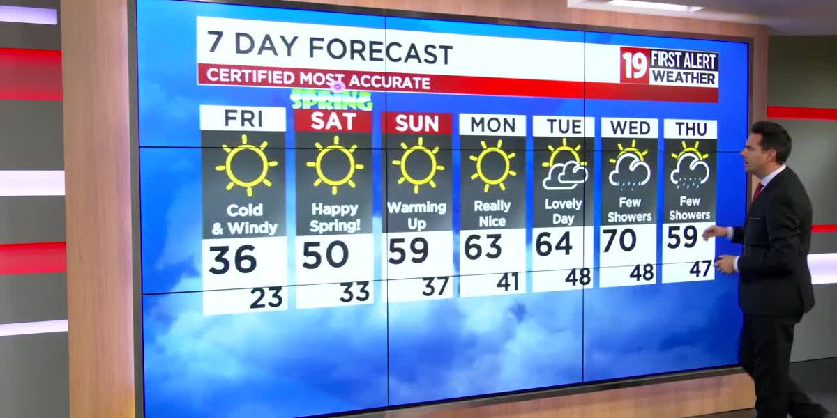 19 First Alert Weather: 40-50 mph wind gusts overnight, cold air arrives for Friday