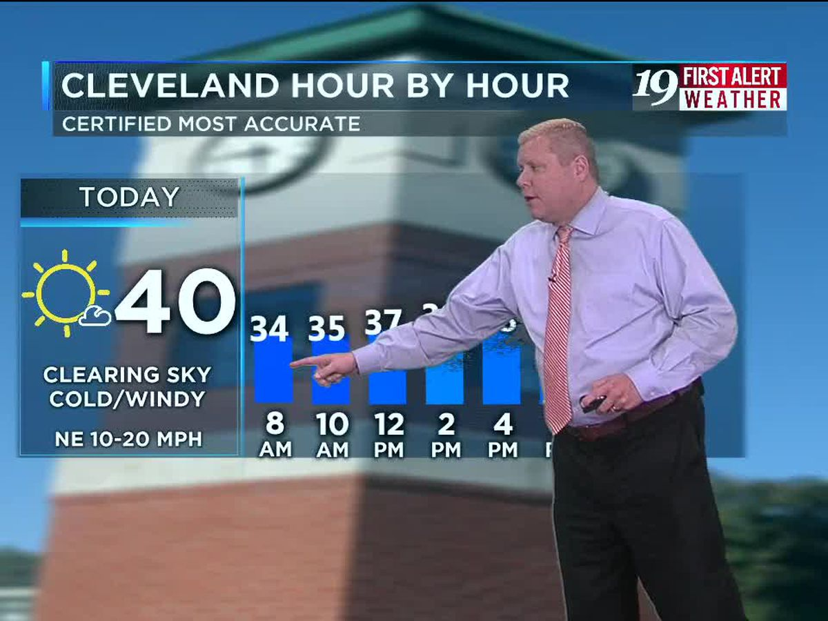 Northeast Ohio Weather: Turning sunny, cold, and brisk