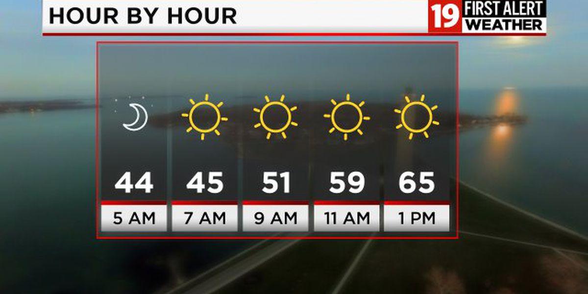 Northeast Ohio Weather: Sunshine & 70s Monday