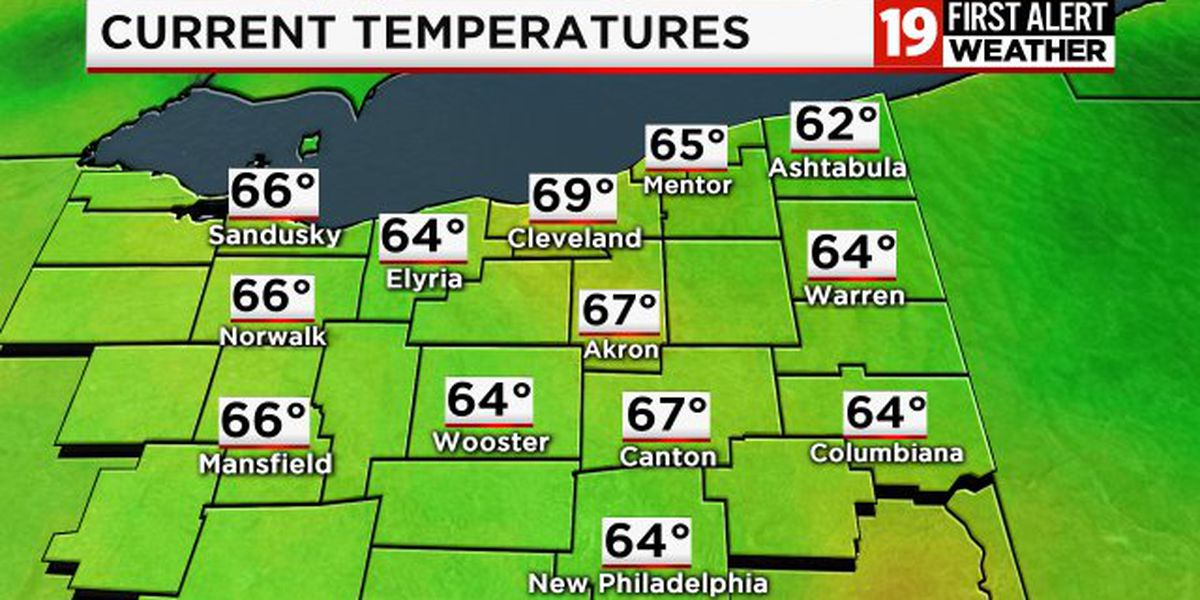 Northeast Ohio Weather: Wave of storms this morning