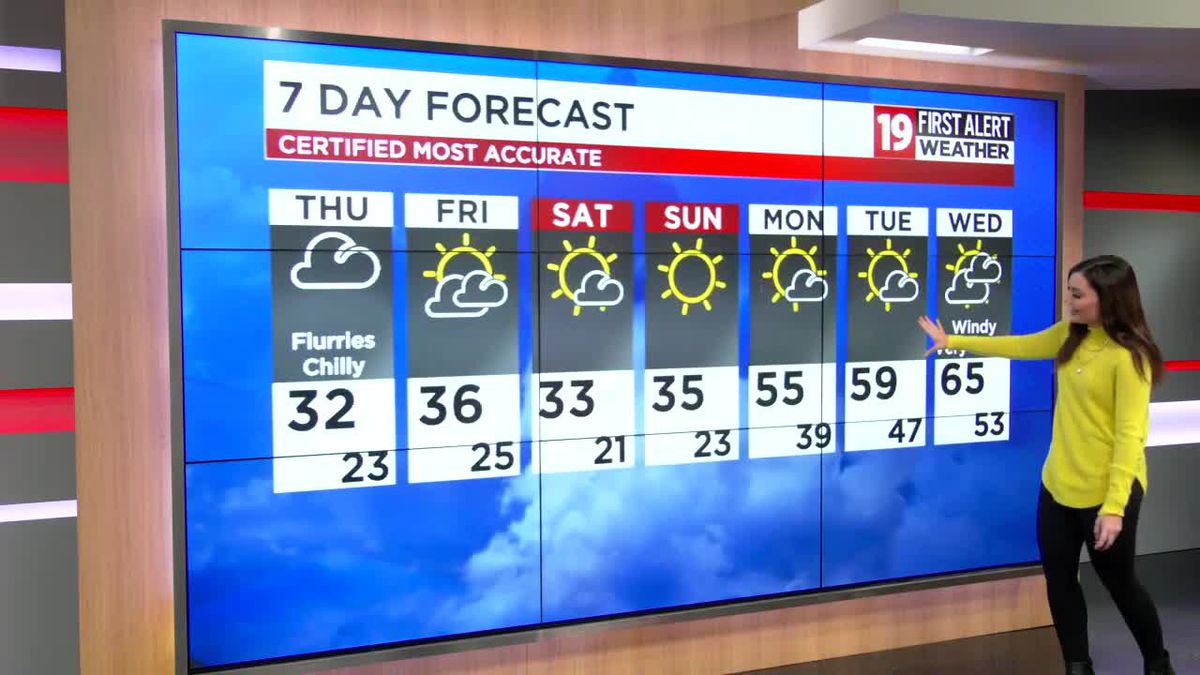 Northeast Ohio weather: Colder-than-normal pattern before the next warm up