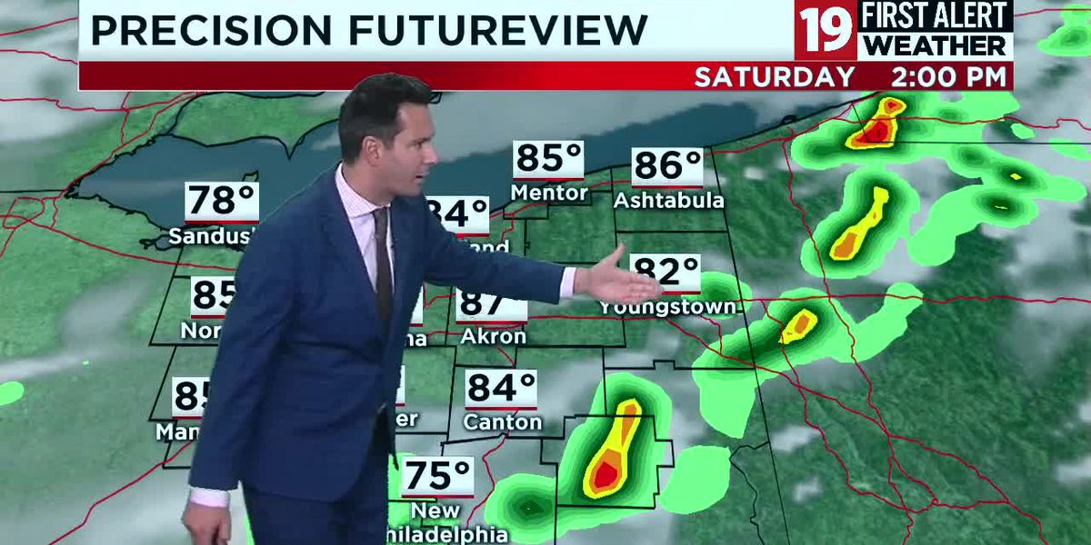 19 First Alert Weather Day: Noticeably cooler Friday, threat of severe storms return Saturday