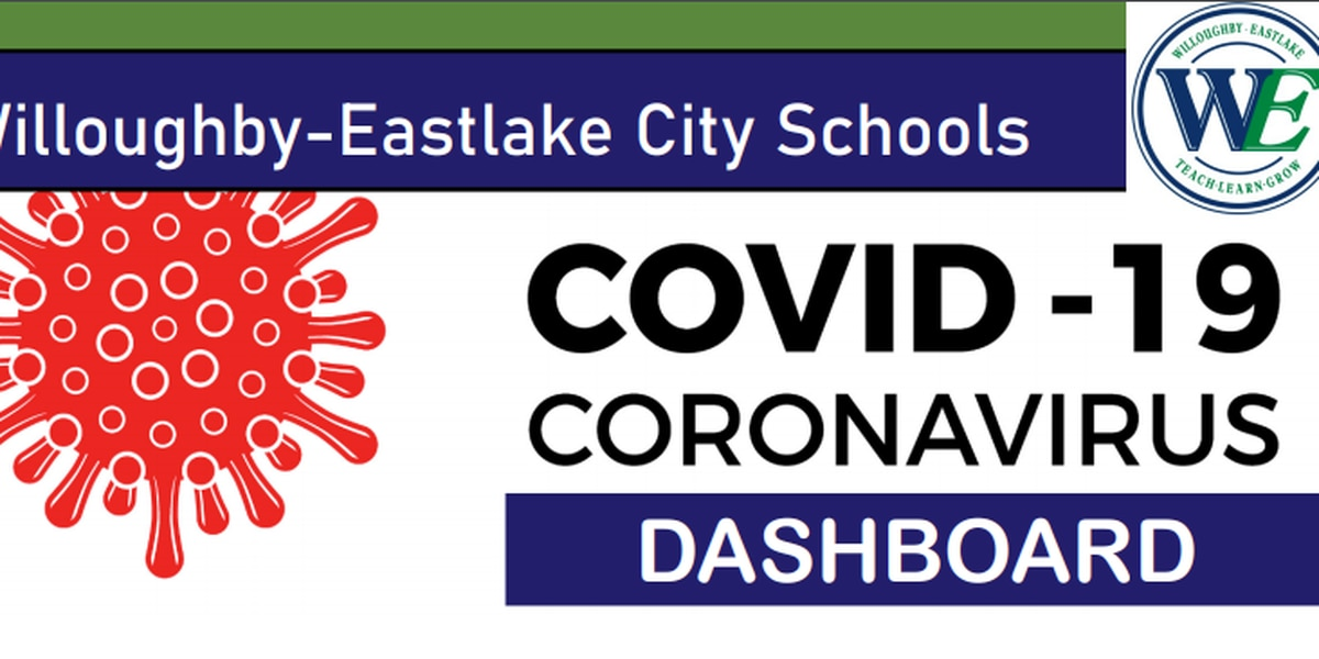 School of Innovation 6th-graders moving online after student tests positive for COVID-19, Willoughby-Eastlake City Schools says