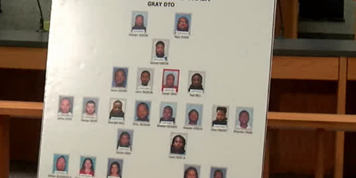 FBI, DEA strike force nets more than 20 arrest warrants for trafficking fentanyl and heroin near Euclid