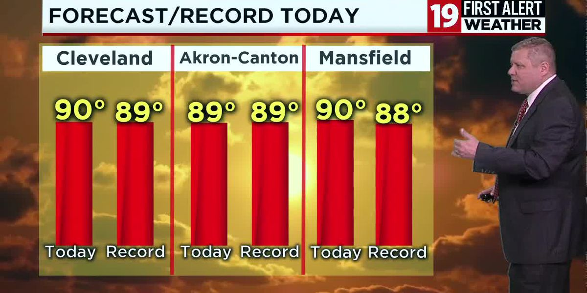 Record heat across Northeast Ohio on Tuesday