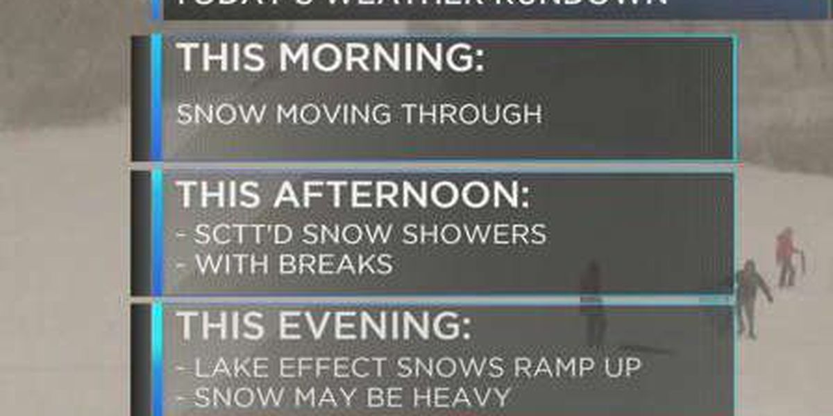 Timeline: Snow system moves out, lake effect moves in