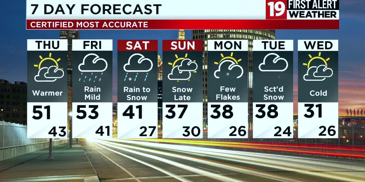 Northeast Ohio weather: Widespread rain for the end of the workweek, snow returns this weekend
