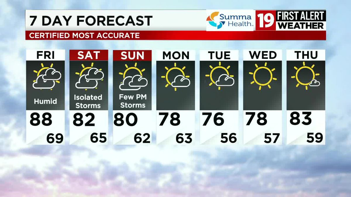 Northeast Ohio weather: Scattered storms on tap for the weekend, a taste of early fall next week