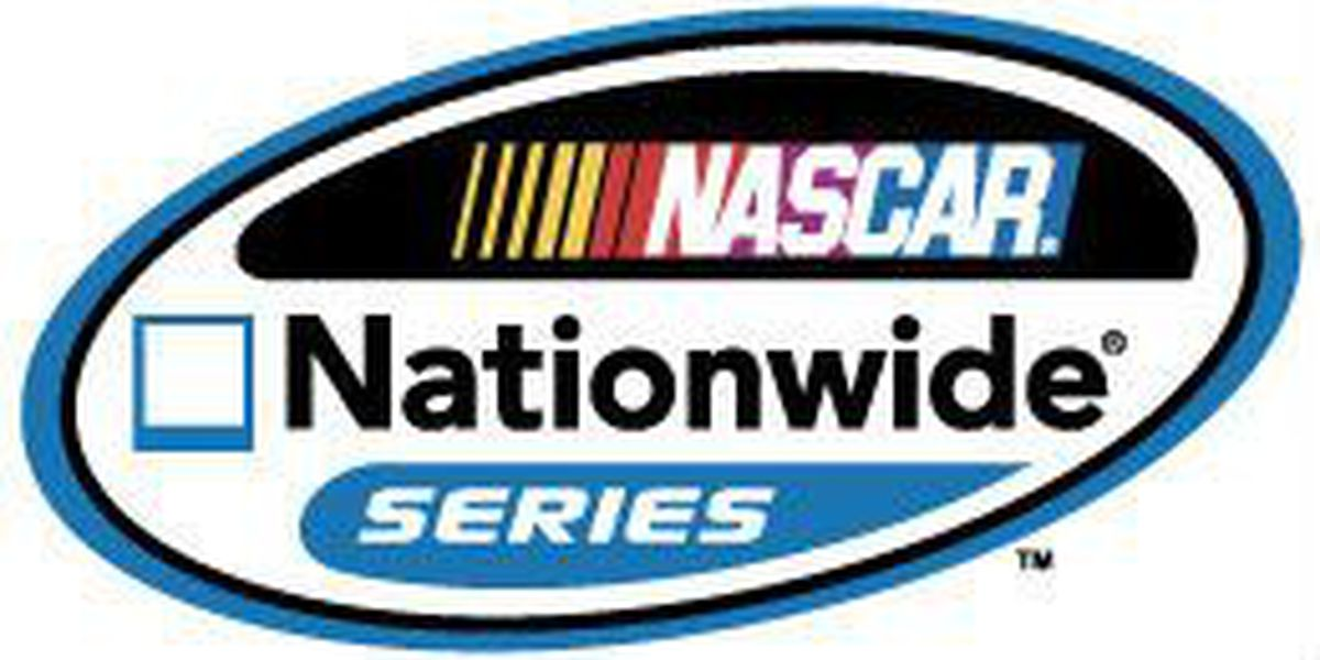 Late pass gives Kyle Busch NASCAR Nationwide Series victory from the pole at Charlotte