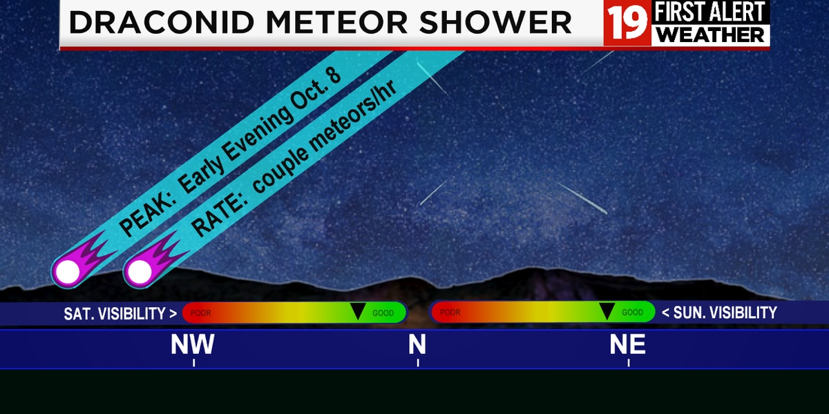 Two small meteor showers expected to peak Tuesday and Wednesday night