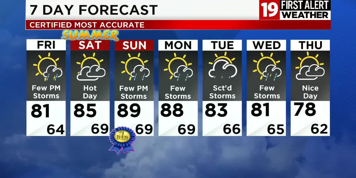 Northeast Ohio weather: Storms end before midnight, another round of storms Friday afternoon