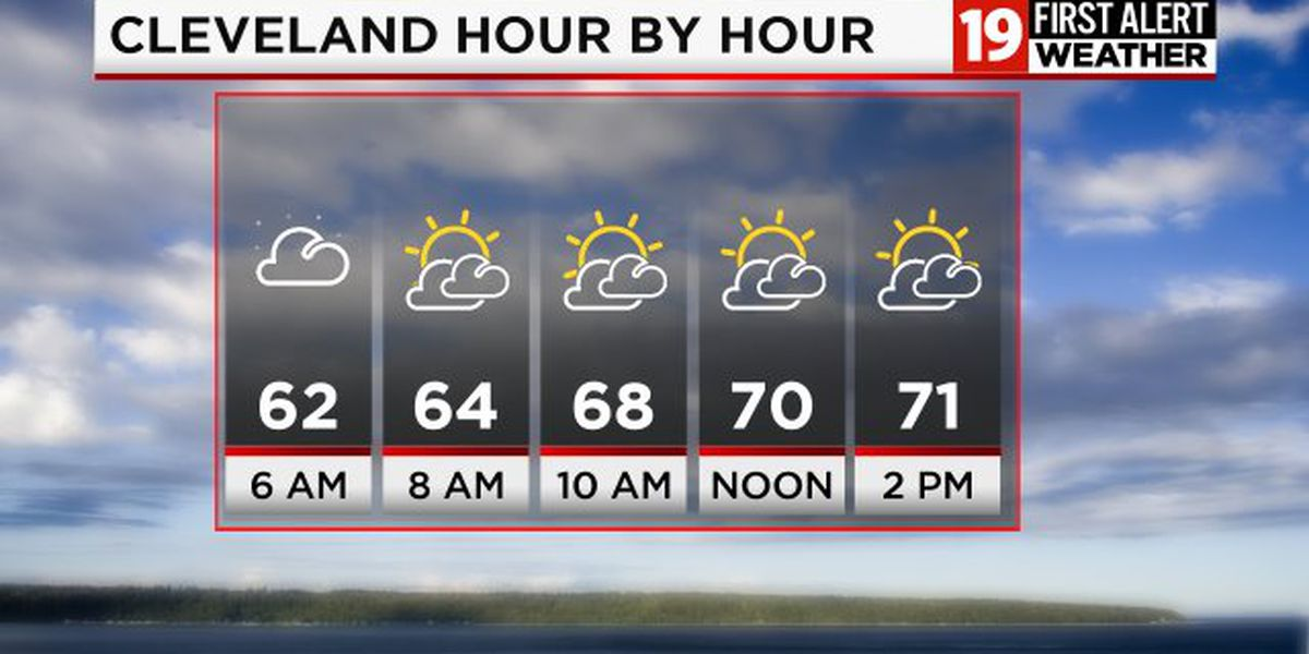Northeast Ohio Weather: Low to Mid 70s this afternoon