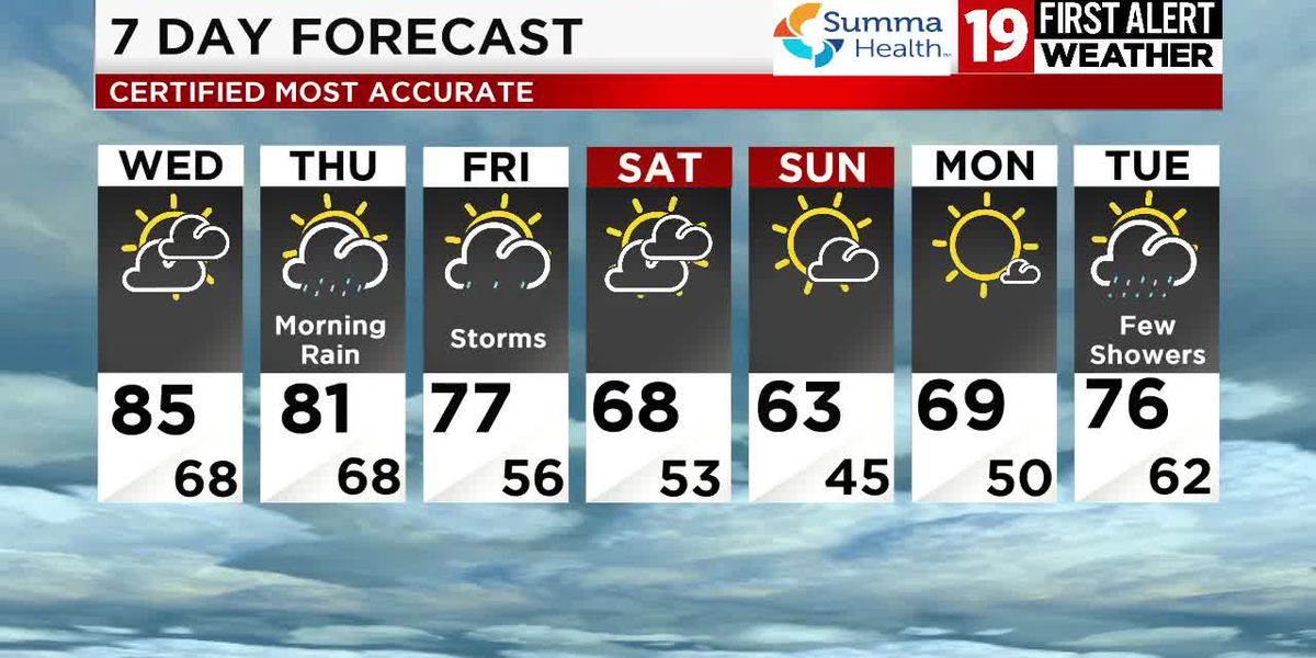 Northeast Ohio weather: Rain returns Thursday