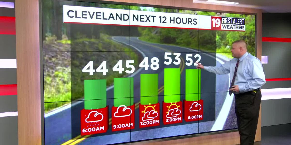 Northeast Ohio Weather: Morning clouds/drizzle then some clearing into the afternoon