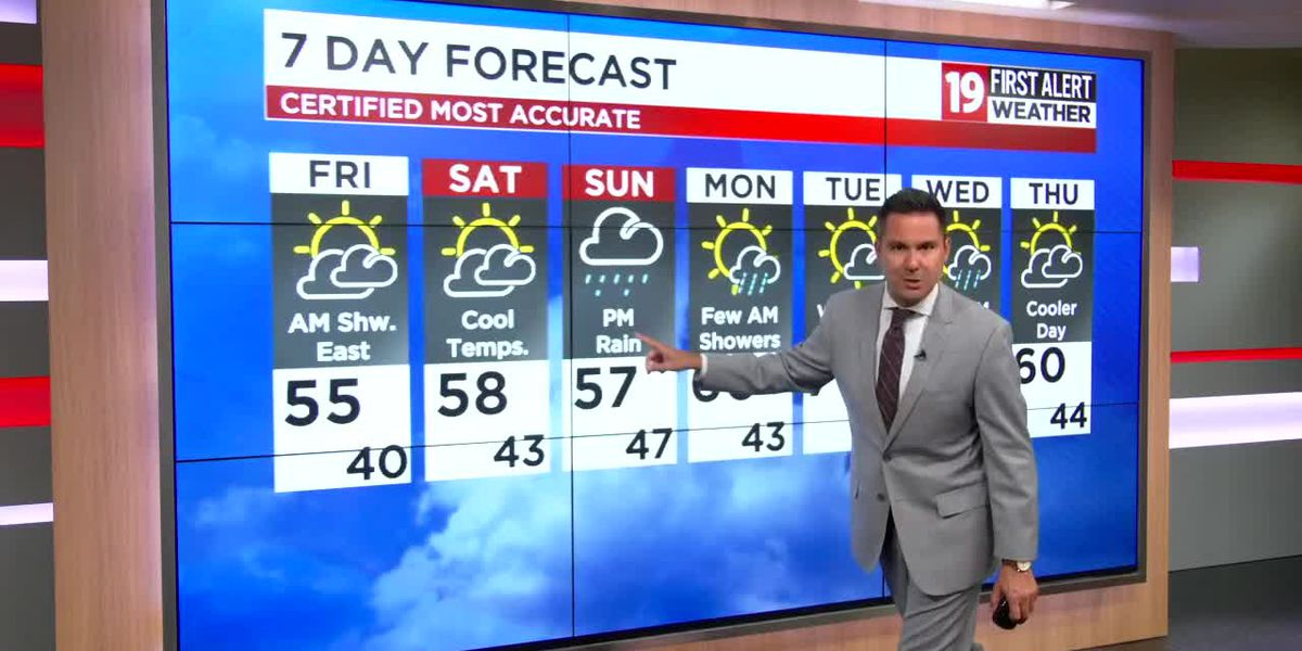 Northeast Ohio weather: Scattered showers and thunder this evening, sunshine returns Friday afternoon