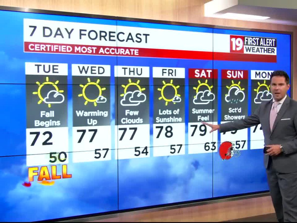 Northeast Ohio weather: Warming trend begins Tuesday, the first day of fall