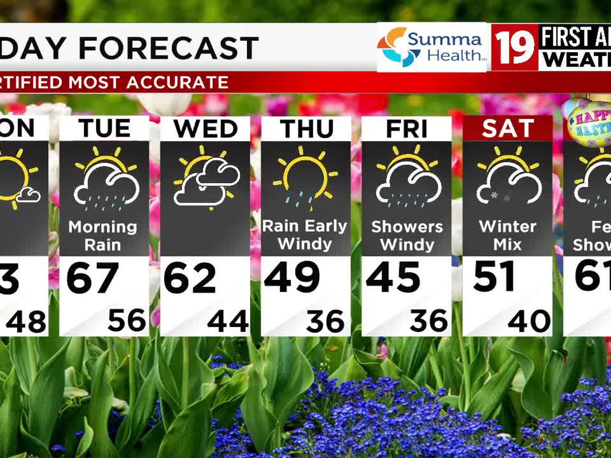 Northeast Ohio Weather: Rain returns Monday night, unsettled weather through the work week