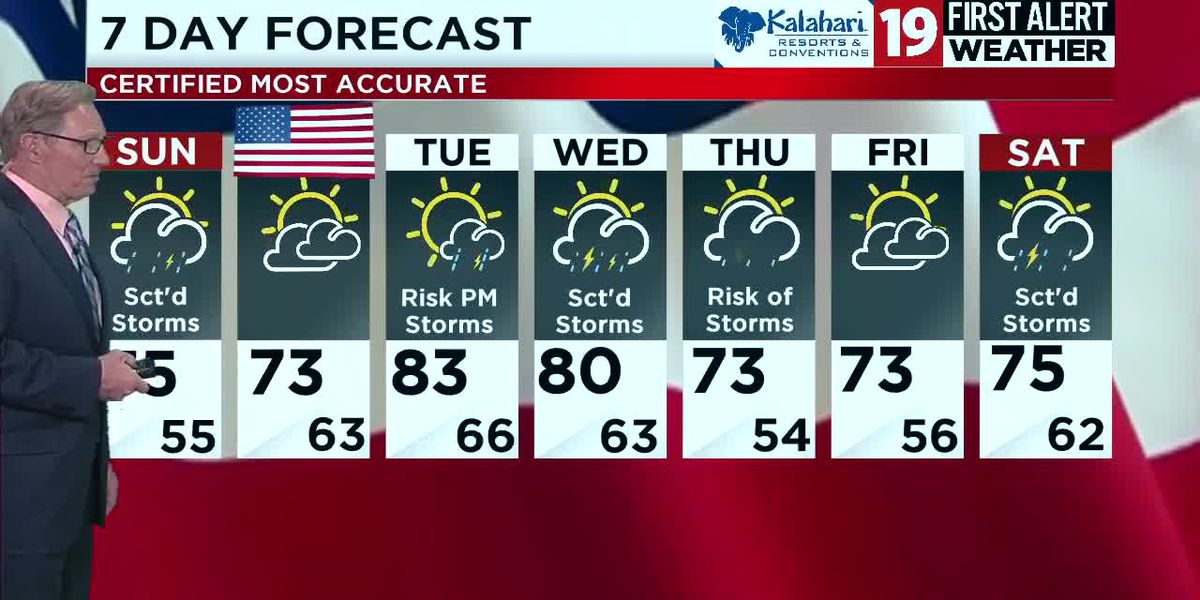 19 News First Alert Forecast - 5/25/2019
