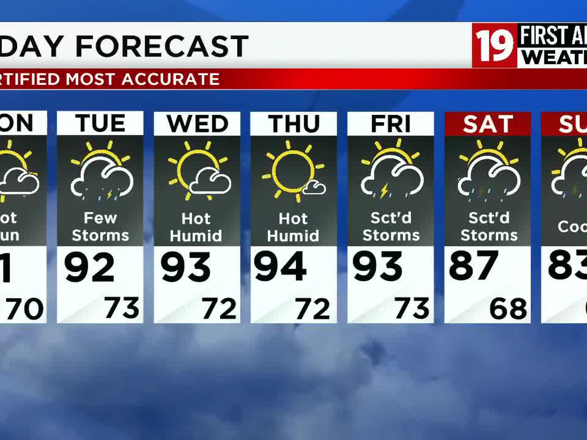 Northeast Ohio weather: Heat wave Underway