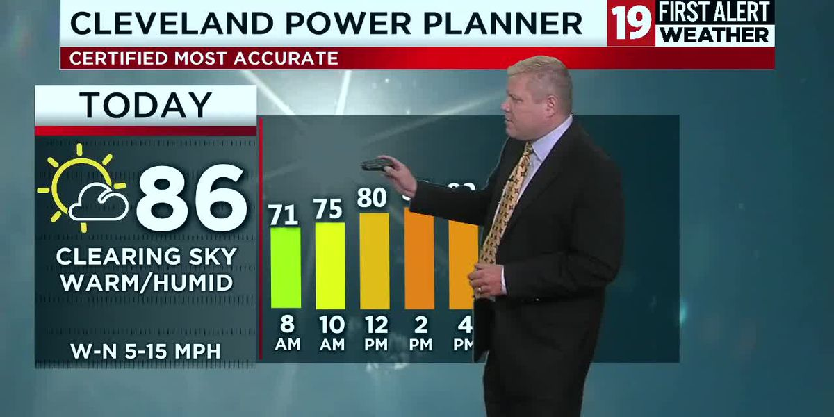 Northeast Ohio Weather: Remaining humid with temperatures in the 80s today