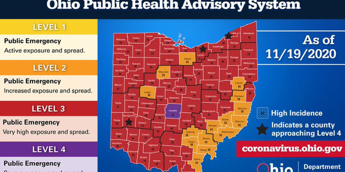 For 1st time, an Ohio county reaches 'Purple Alert'; 2 Northeast Ohio counties could reach most severe level next week