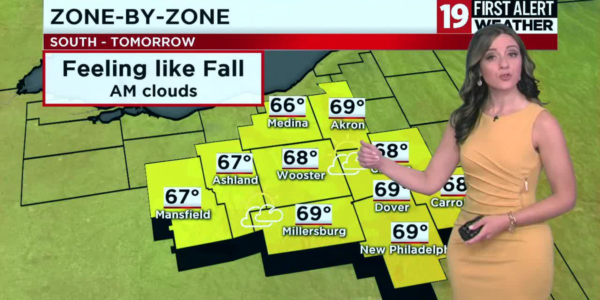 Northeast Ohio weather: Hot temps and partly cloudy skies expected this weekend