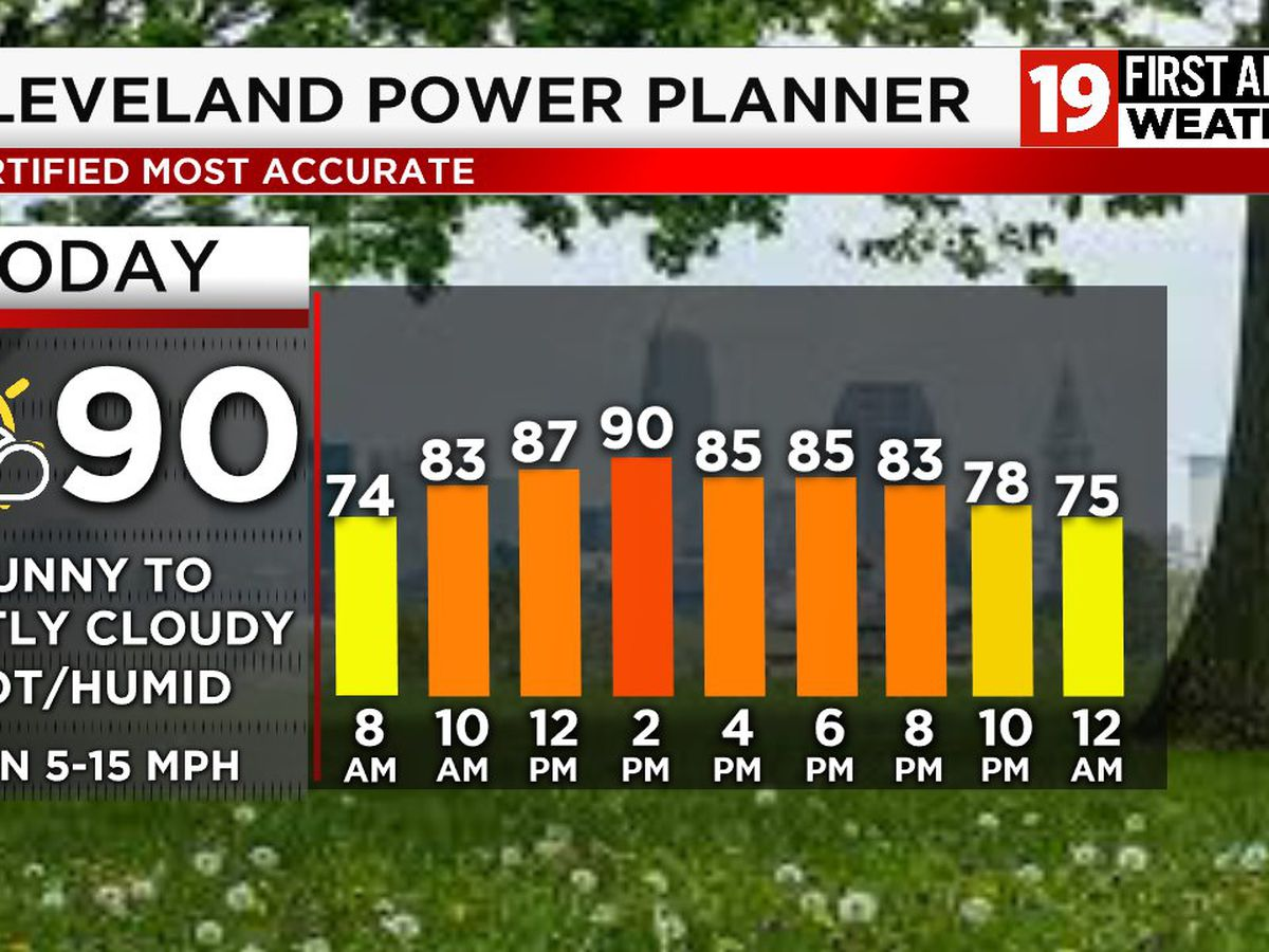 Northeast Ohio Weather: 80s to around 90 degrees this afternoon