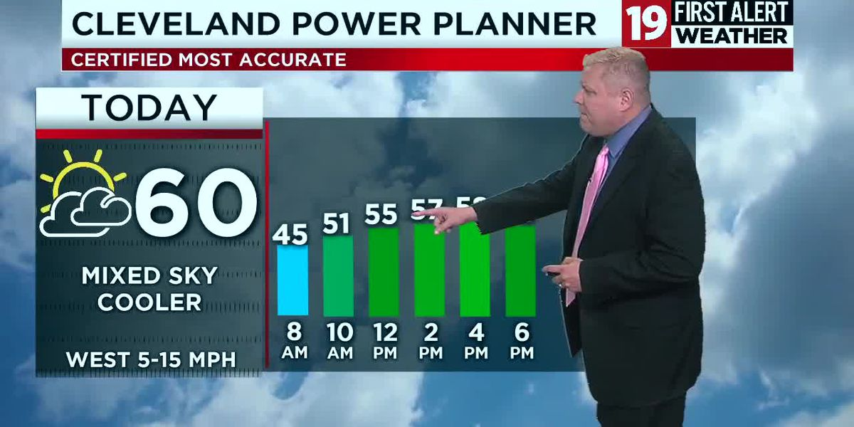 Northeast Ohio weather: Chilly night ahead, rain returns tomorrow night