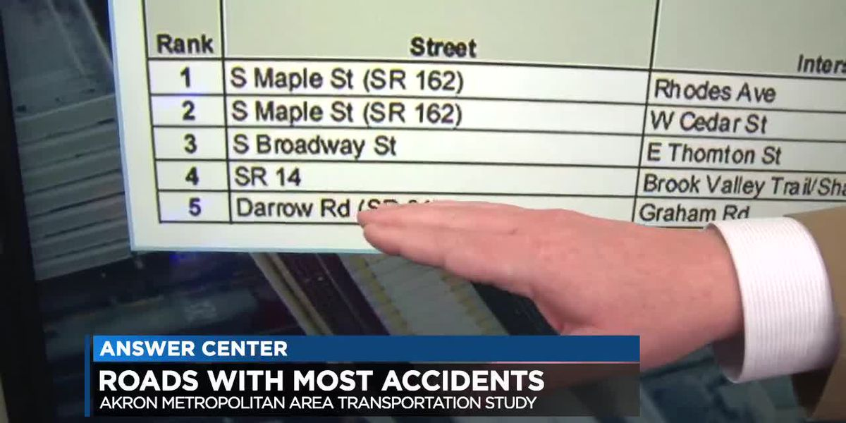 Accident report shows 2 biggest crash prone intersections in Akron Metro are just a block apart