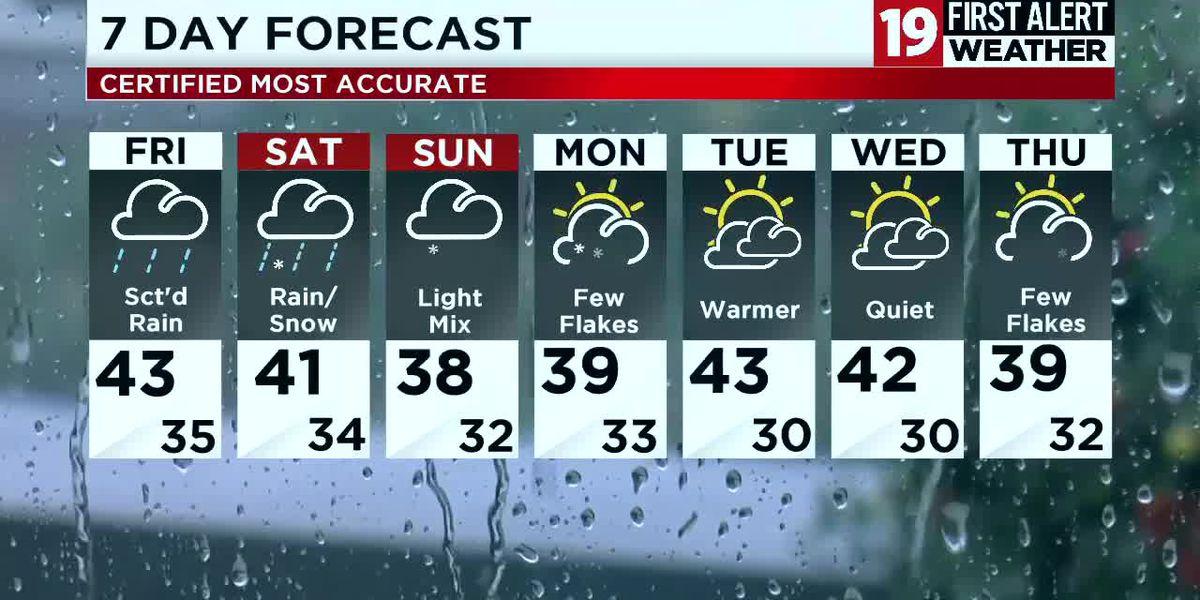 Northeast Ohio weather: Rain moves in today