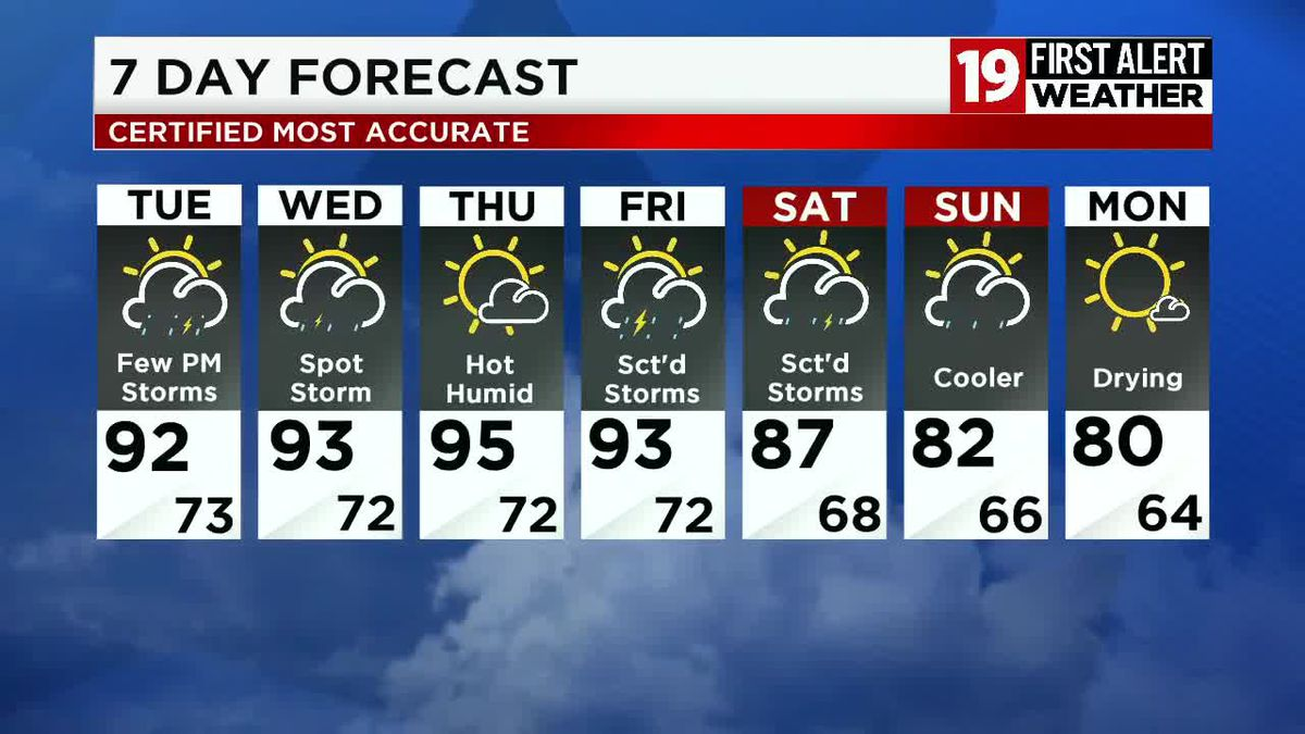 Northeast Ohio weather: Heat wave has begun