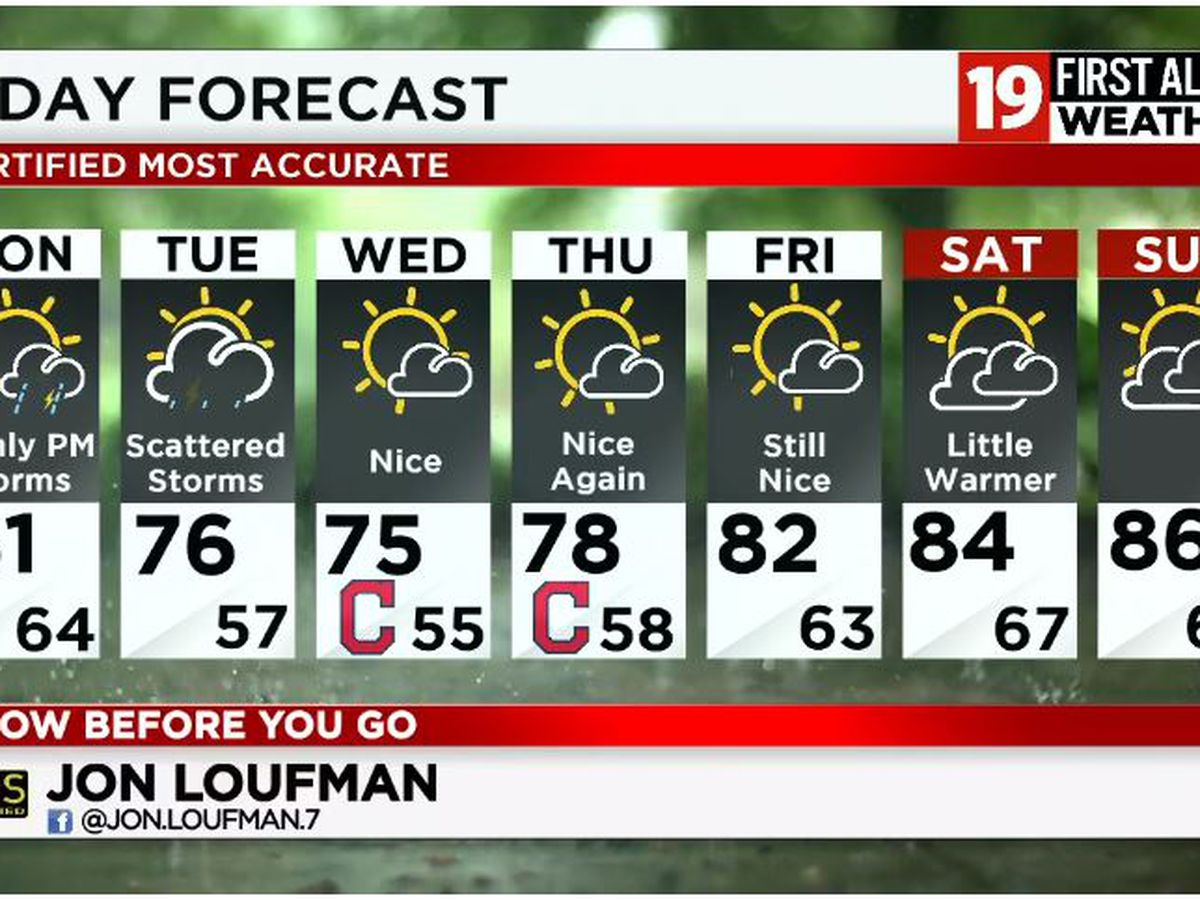 Northeast Ohio Weather: More on & off showers and thunder Monday through Tuesday