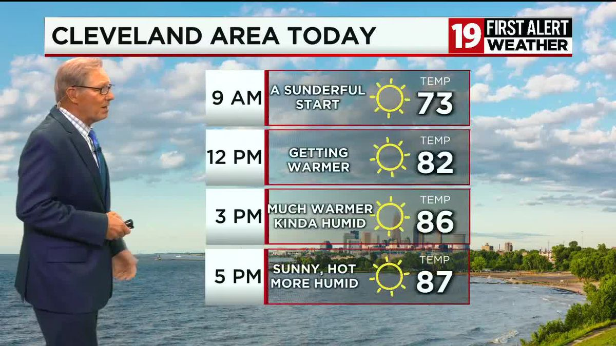 Northeast Ohio weather: Mainly sunny with highs in the upper 80s