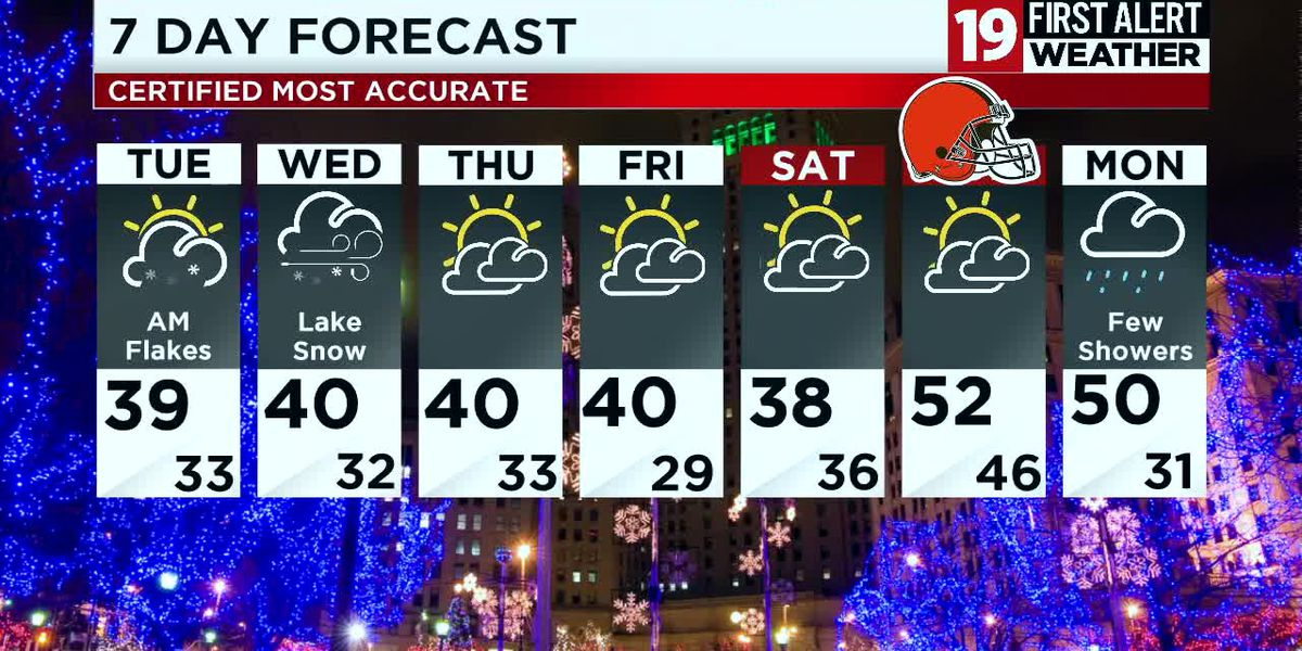 Northeast Ohio weather: Passing snow showers possible tonight, sunshine remains missing tomorrow