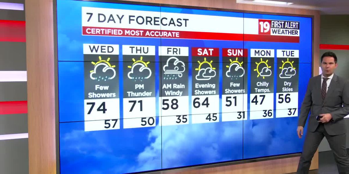 Northeast Ohio weather: Warming temperatures and rain on the way