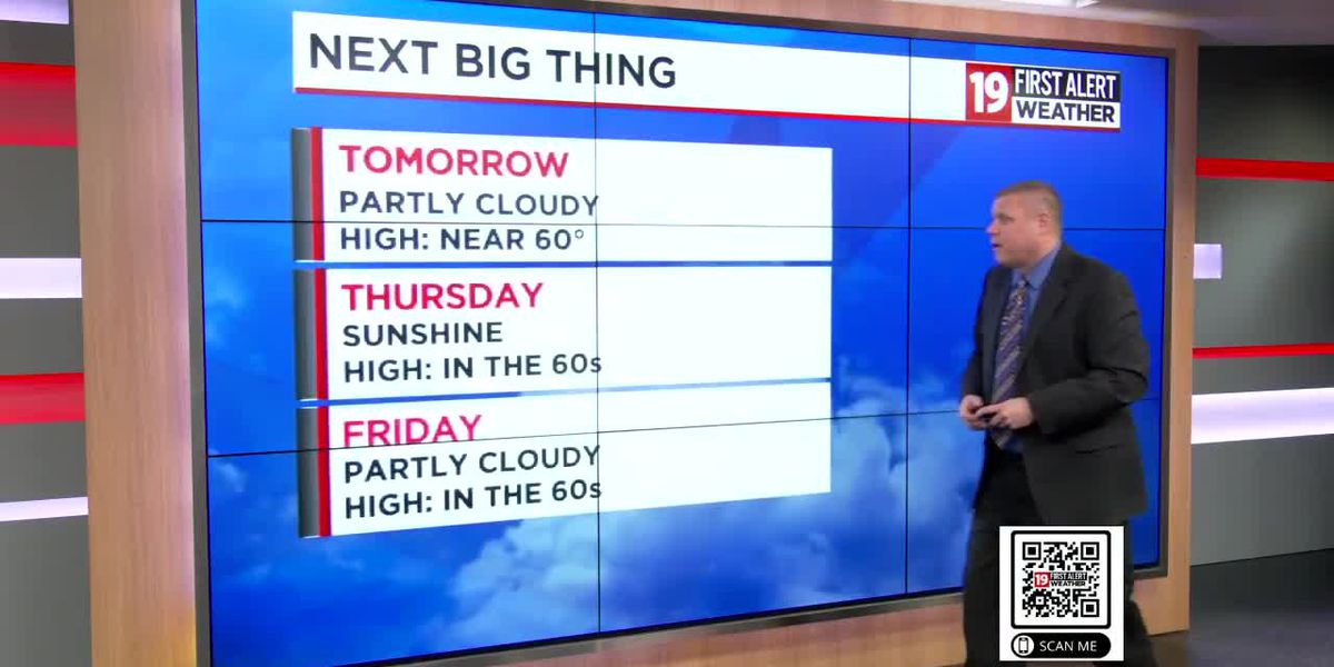 Northeast Ohio Weather: Coldest day of the week today then a slow warming trend