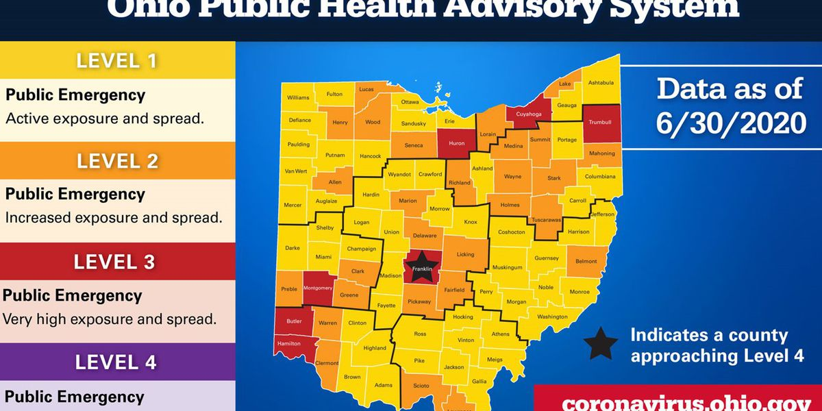 3 northern Ohio counties show 'very high exposure and spread' of COVID-19 under state's new Public Health Advisory System