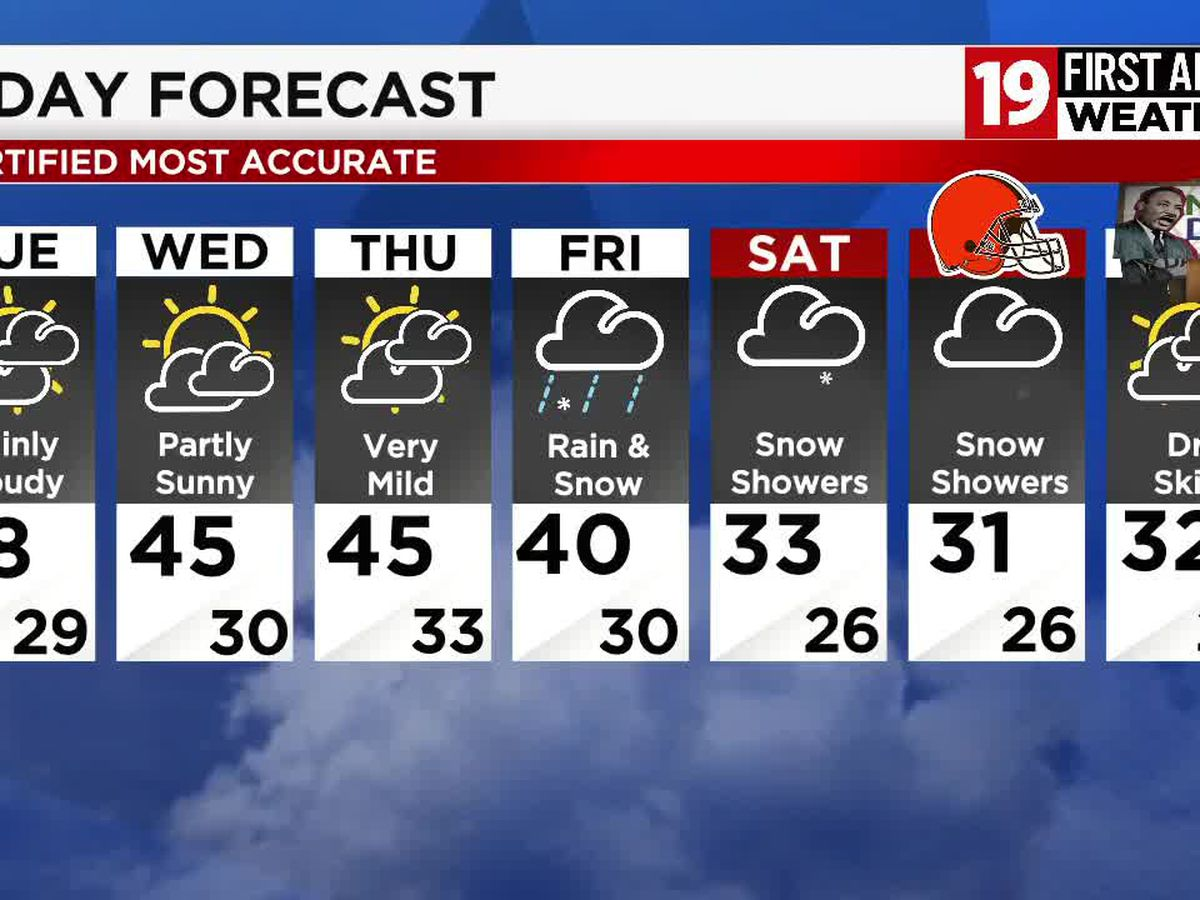 Northeast Ohio weather: Nice warming trend on the way, snow returns this weekend