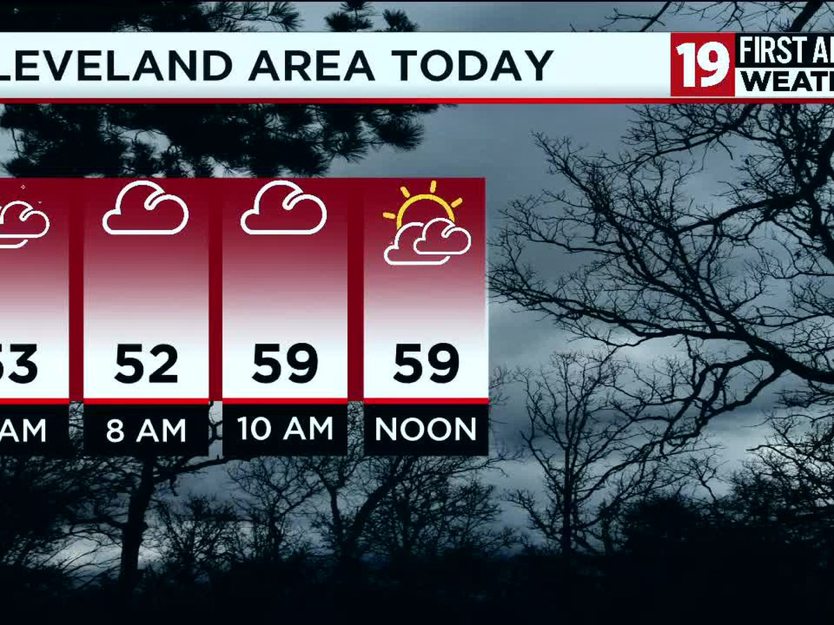 Northeast Ohio Weather: Morning clouds then afternoon sun; many in the 60s this afternoon