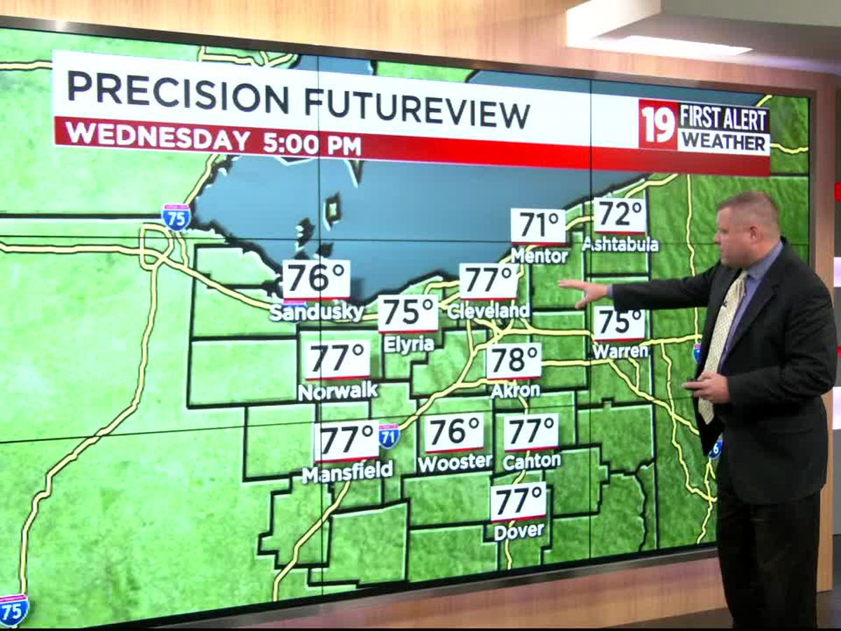 Northeast Ohio Weather: More sun today; afternoon temperatures in the 70s