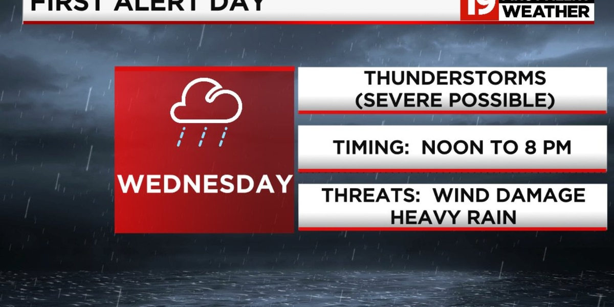 19 First Alert Day activated for Wednesday over possibility of severe thunderstorms