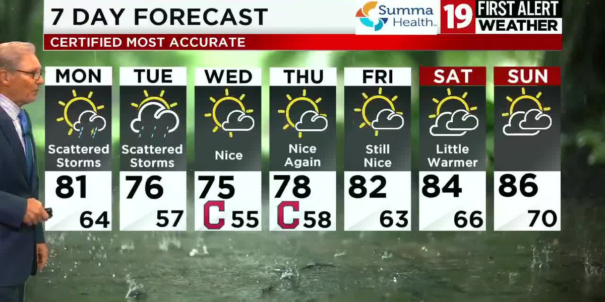 Northeast Ohio weather: Scattered storms through Tuesday, dry stretch starts Wednesday