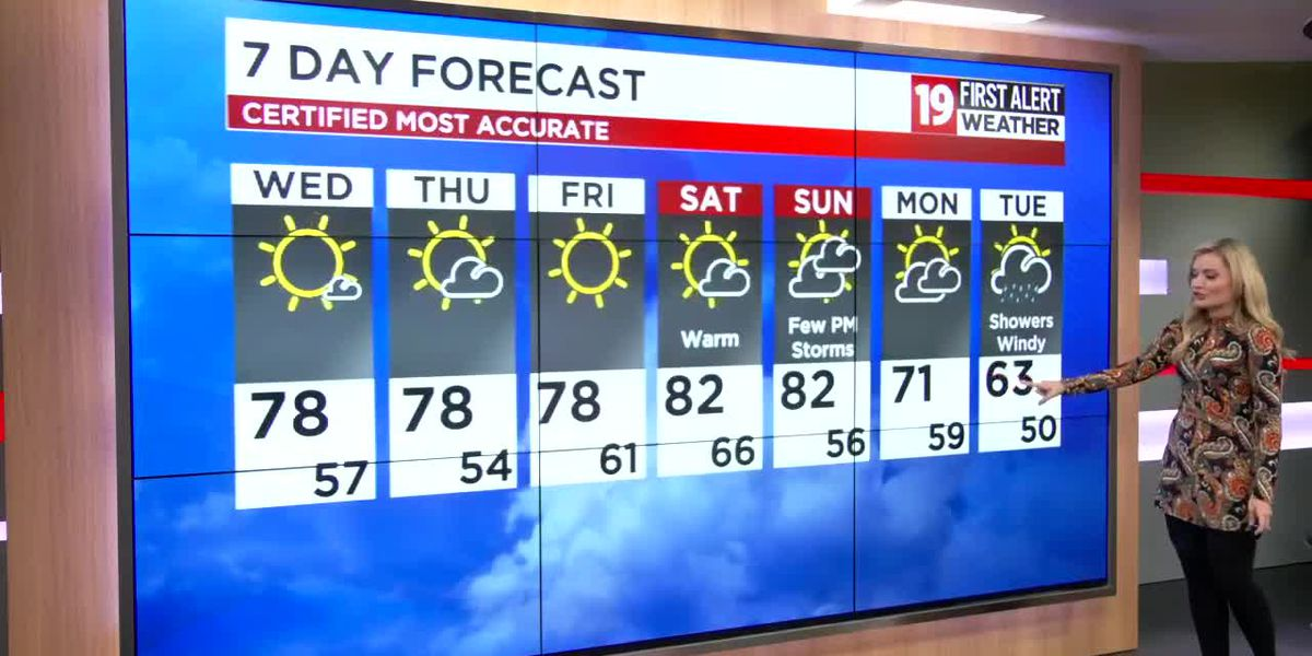 Northeast Ohio weather: More sun on Wednesday, afternoon temps in the 70s