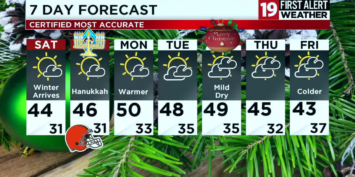 Northeast Ohio weather: Slow warming into the weekend