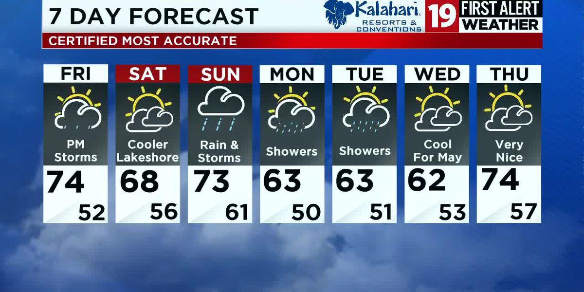 Northeast Ohio Weather: Storms move out tonight but another round is on the way tomorrow