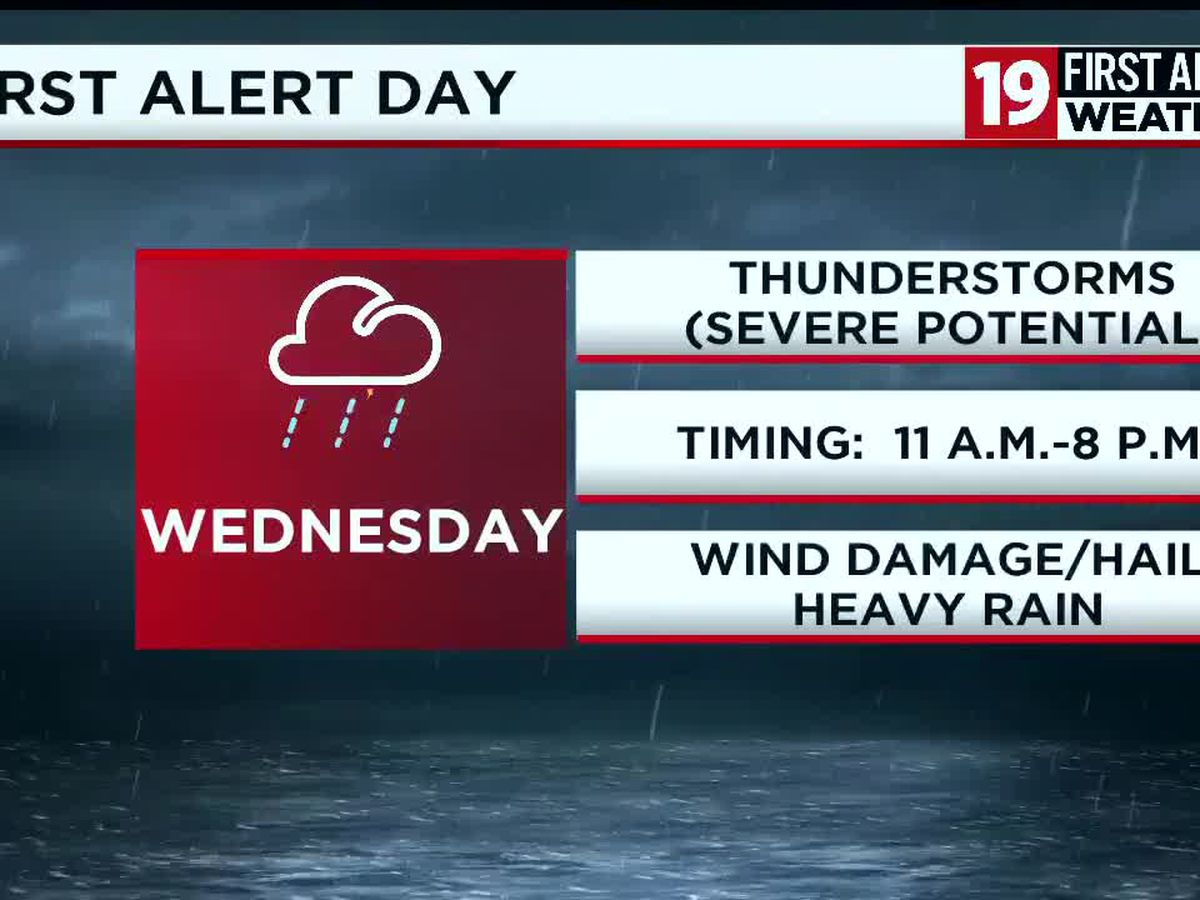 19 FIRST ALERT WEATHER DAY: Storms move through Wednesday, some strong to severe