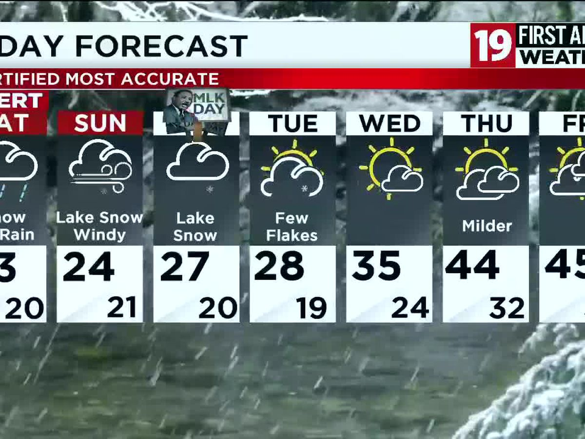 19 First Alert Weather: Widespread snow moves in after midnight, icy mix on Saturday morning