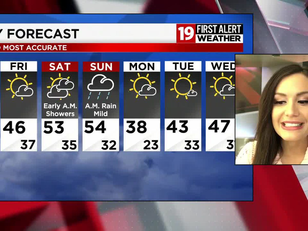 Northeast Ohio weather: Early spring pattern setting up